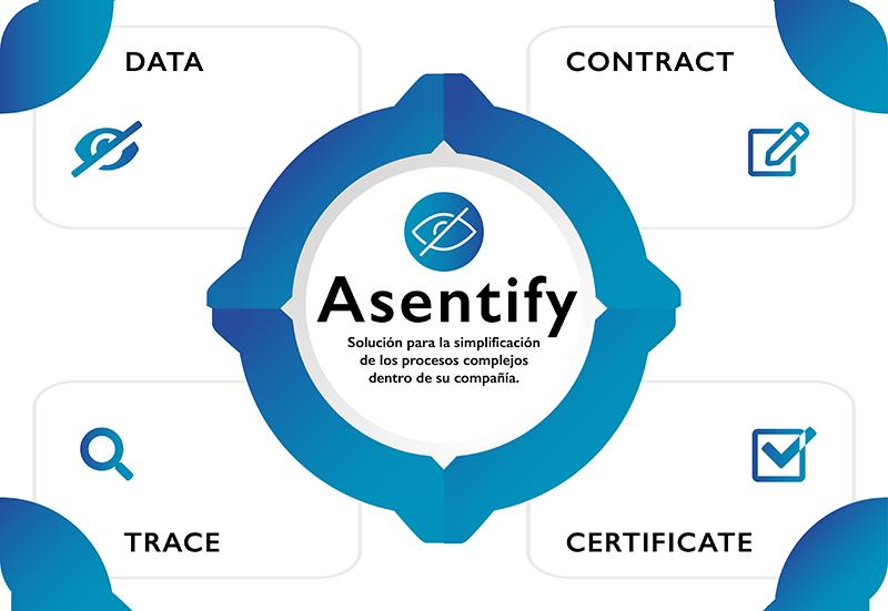 Asentify Trazabilidad de logística blockchain y de producto